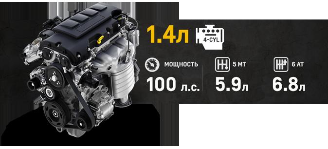 Двигатель АВЕО 2017 - 1,4л / 100 л.с.